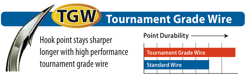 TGW Tournament Grade Wire